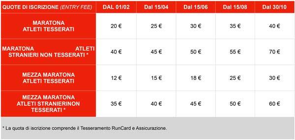 costi-iscrizione2020